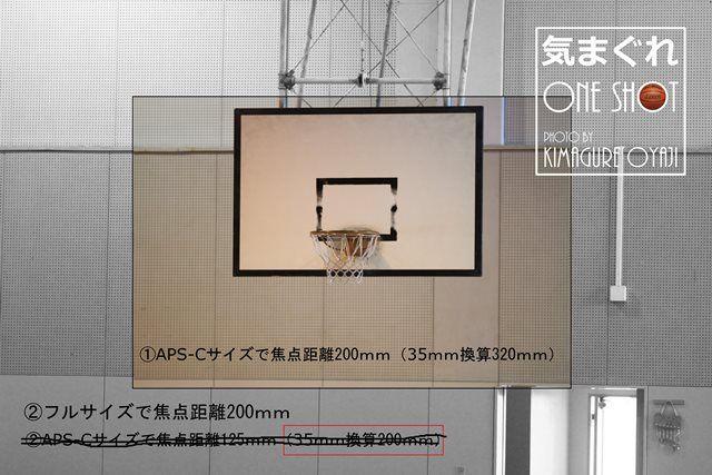 EOS 7D_kimagure_38919