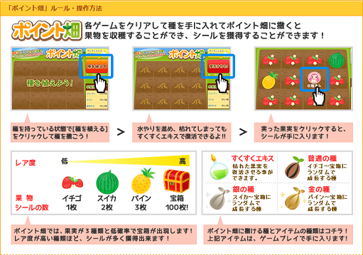 ワラウ モモのポイント畑 ポイント畑 ルール説明