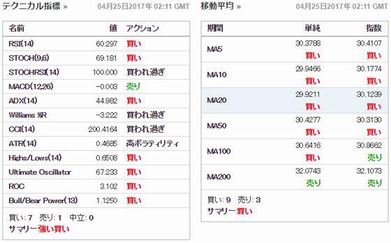 tryjpy_tec_2017_04_25_2.jpg