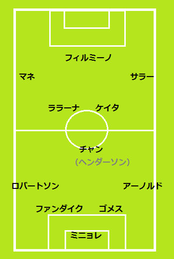 liverpool_formation_1819.png