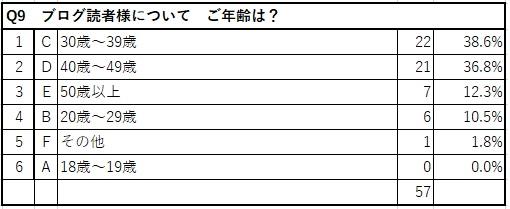 Q09.jpg
