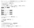 スリーピース本店りみ口コミ1-1