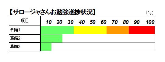 shinchoku20180608.png