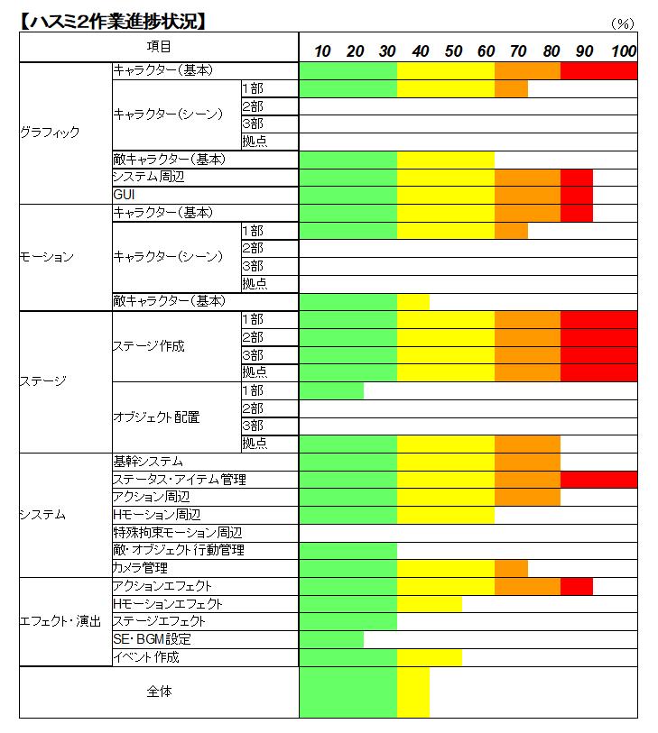 shinchoku20190430.png