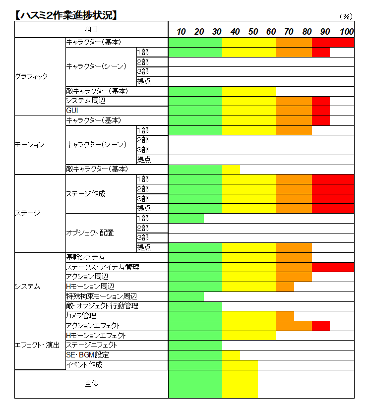 shinchoku20190531.png
