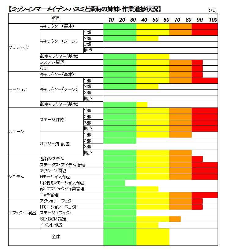 shinchoku20190831.png
