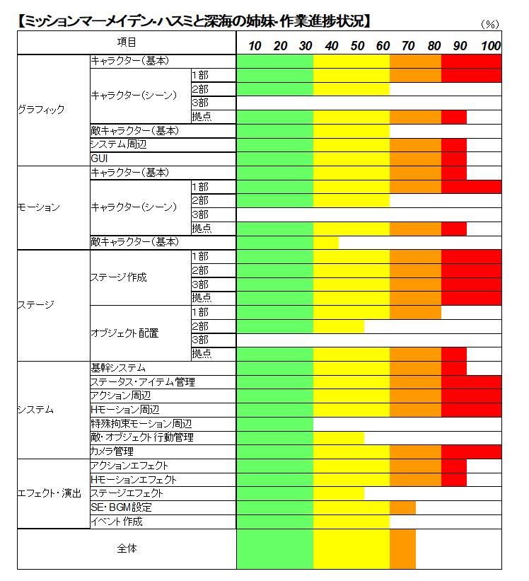 shinchoku20190930.png