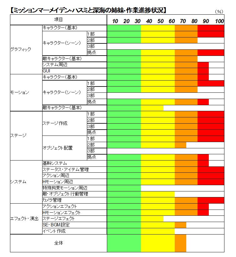 shinchoku20191130.png