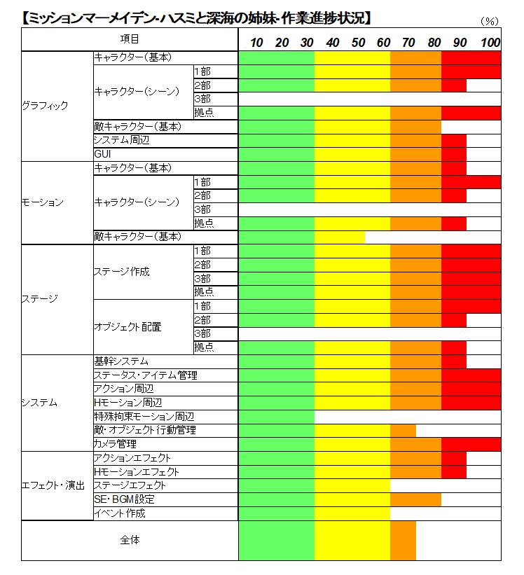 shinchoku20191224.png