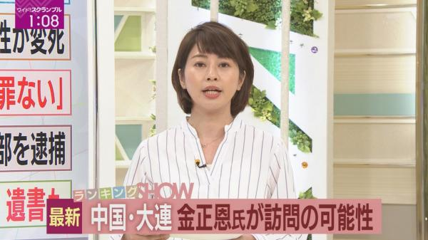 久保田直子