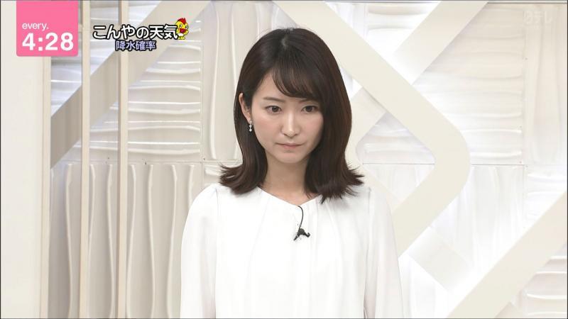 中島芽生 エッチなおっぱい every.  180215