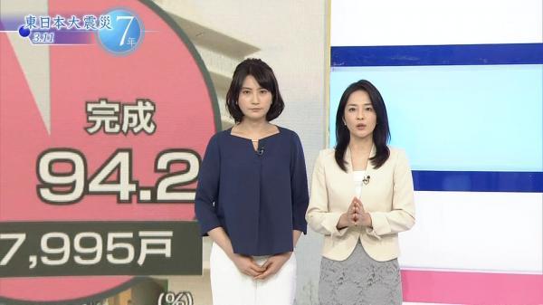 ニュース7