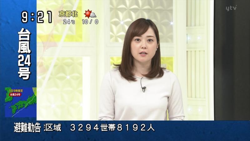 水卜麻美さんおっぱいが目立たない服を着てもおっぱいのエロさが目立ってしまう スッキリ 181003