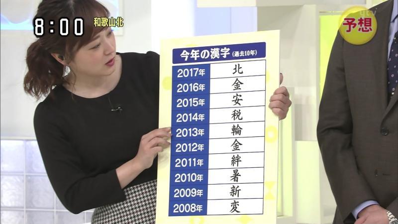 水卜麻美のエロニットおっぱい スッキリ 181213