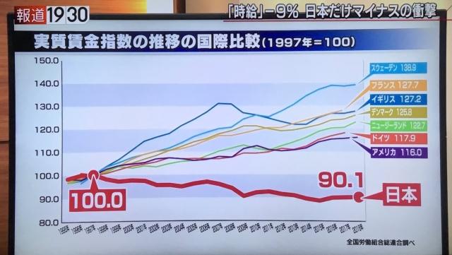 日本国さん、瀕死の重症